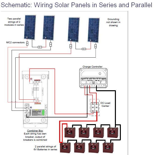 How to connect two or more solar panels in series - MPPT Solar